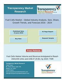 Fuel Cells Market Size 2016 - 2024