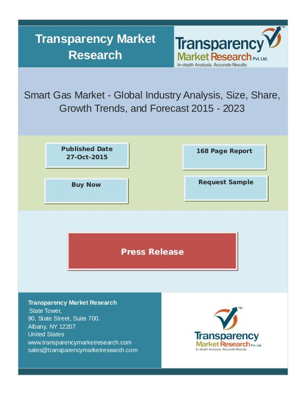 Global Smart Gas Market: Growing Demand for Energy Keeps Leading Play Nov 2016