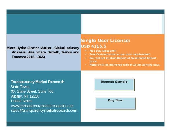 Micro Hydro Electric Market Global Industry Analysis 2015 - 2023 Nov 2016