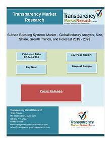 Subsea Boosting Systems Market Trends 2015 - 2023