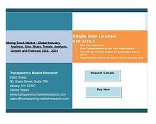 Mining Truck Market Advanced technologies & growth opportunities in g