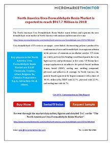 North America Urea Formaldehyde Resin Market Growth