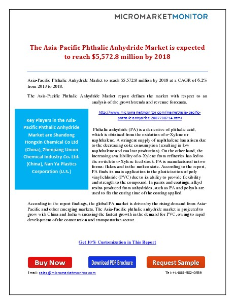 The Asia-Pacific Phthalic Anhydride Market is expected to reach $5,57 January 14, 2015