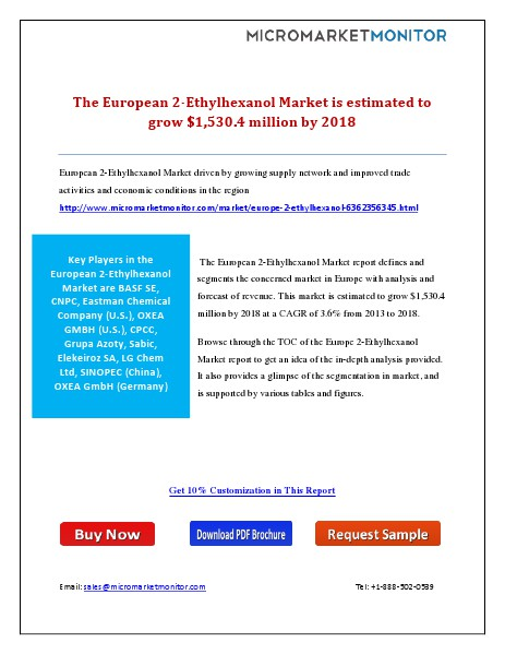 The European 2-Ethylhexanol Market is estimated to grow $1,530.4 mill January 17, 2015