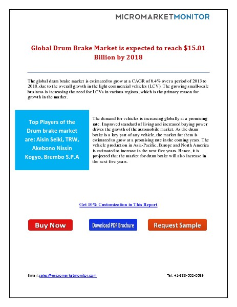 Global Drum Brake Market is Expected to Reach $15.01 Billion by 2018 21 Apr 2015