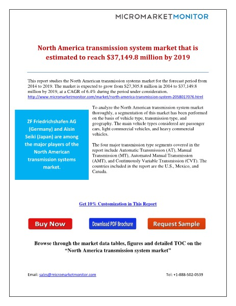 North America transmission system market that is estimated to reach June 23, 2015