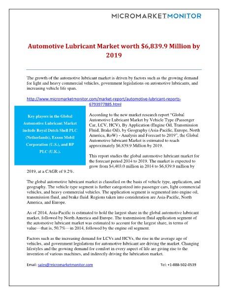 Automotive Lubricant Market worth $6,839.9 Million by 2019 un 24, 2015