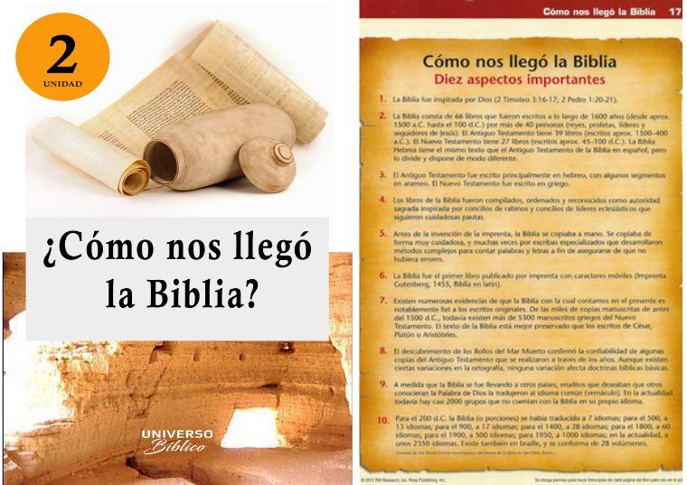 ¿Cómo nos llegó la Biblia? Unidad 2
