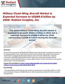 Military Fixed-Wing Aircraft Market is Expected Increase to US$89.8