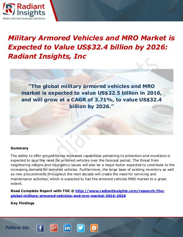 Military Armored Vehicles and MRO Market is Expected to Value US$32.4 Military Armored Vehicles and MRO Market 2026