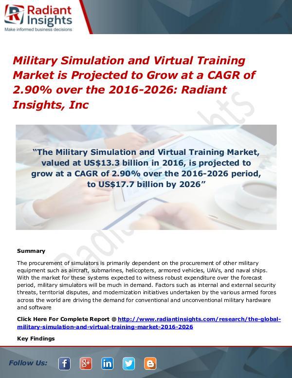 Military Simulation and Virtual Training Market Military Simulation and Virtual Training Market