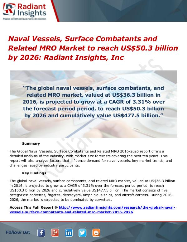 Naval Vessels, Surface Combatants and Related MRO Market to reach Naval Vessels, Surface Combatants and Related MRO