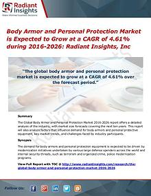 Body Armor and Personal Protection Market is Expected to Grow