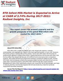 RTD Infant Milk Market is Expected to Arrive at CAGR of 3.74%