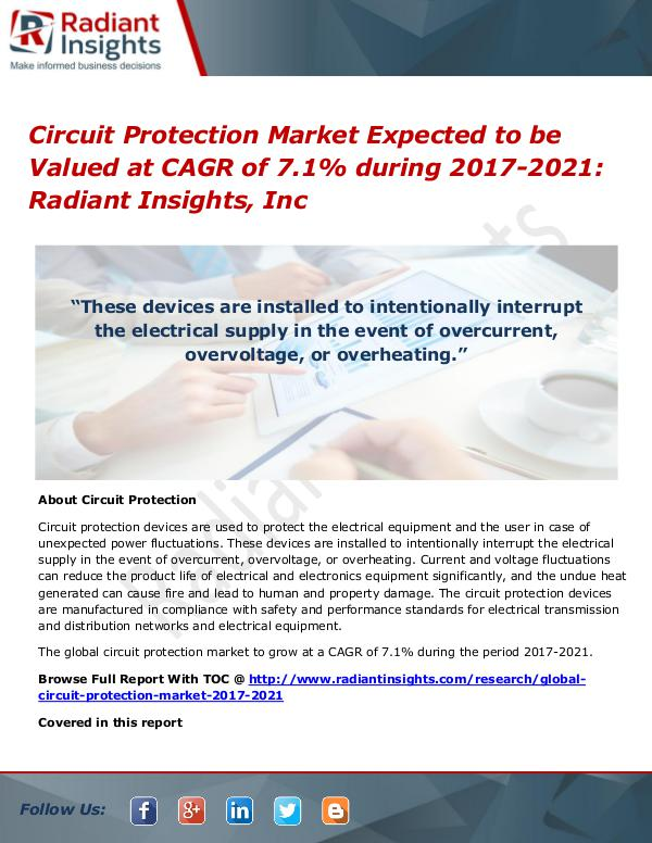 Circuit Protection Market Expected to Be Valued at CAGR of 7.1% Circuit Protection Market 2017-2021