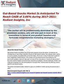 Oat-Based Snacks Market is Anticipated to Reach CAGR of 3.66%