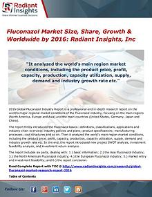 Fluconazol Market Size, Share, Growth & Worldwide by 2016