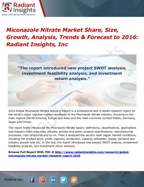 Miconazole Nitrate Market Share, Size, Growth, Analysis, Trends 2016 Miconazole Nitrate Market 2016