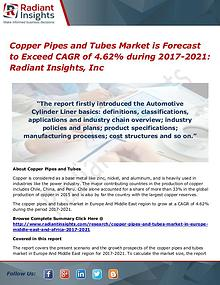 Copper Pipes and Tubes Market is Forecast to Exceed CAGR of 4.62%