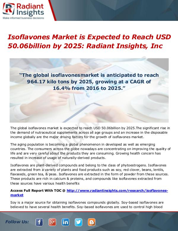 Isoflavones Market is Expected to Reach USD 50.06billion by 2025 Isoflavones Market 2025