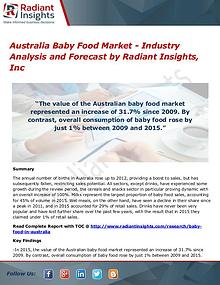 Australia Baby Food Market - Industry Analysis and Forecast
