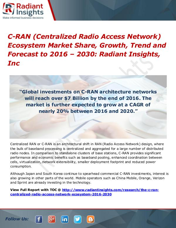 C-RAN (Centralized Radio Access Network) Ecosystem Market Share C-RAN (Centralized Radio Access Network) Ecosystem