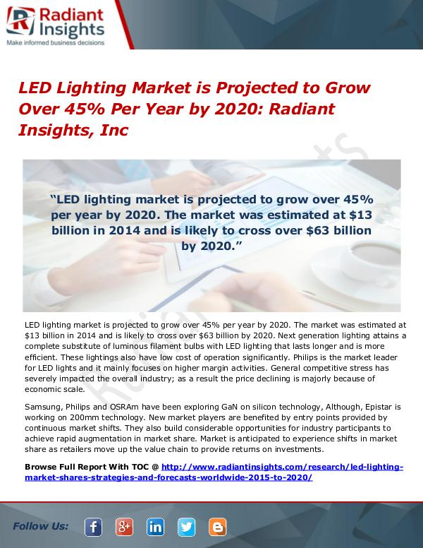 LED Lighting Market is Projected to Grow Over 45% Per Year by 2020 LED Lighting Market