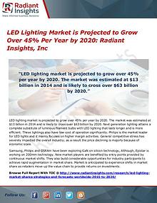 LED Lighting Market is Projected to Grow Over 45% Per Year by 2020