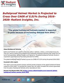 Bulletproof Helmet Market is Projected to Cross Over CAGR of 5.51%