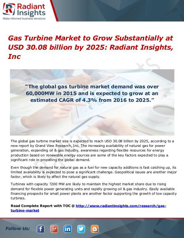 Gas Turbine Market to Grow Substantially at USD 30.08 Billion by 2025 Gas Turbine Market 2025