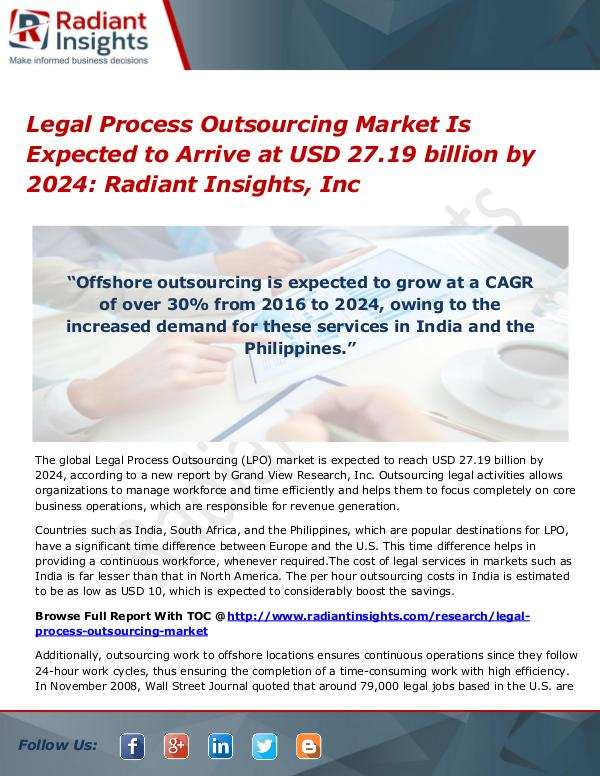 Legal Process Outsourcing Market is Expected to Arrive at USD 27.19 Legal Process Outsourcing Market 2024