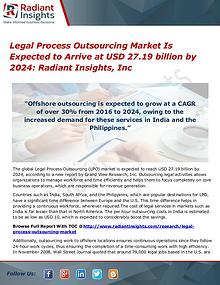Legal Process Outsourcing Market is Expected to Arrive at USD 27.19