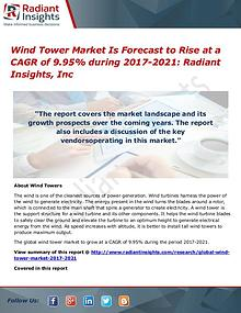 Wind Tower Market is Forecast to Rise at a CAGR of 9.95% During 2021