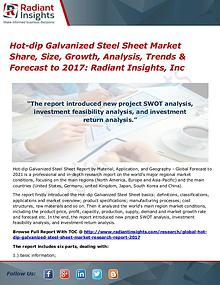 Hot-dip Galvanized Steel Sheet Market Share, Size, Growth, Analysis