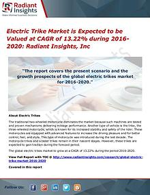 Electric Trike Market is Expected to Be Valued at CAGR of 13.22%