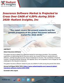 Insurance Software Market is Projected to Cross Over CAGR of 4.59%