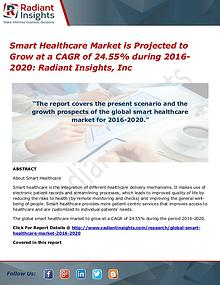 Smart Healthcare Market is Projected to Grow at a CAGR of 24.55%