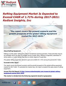 Rafting Equipment Market is Expected to Exceed CAGR of 1.71% During