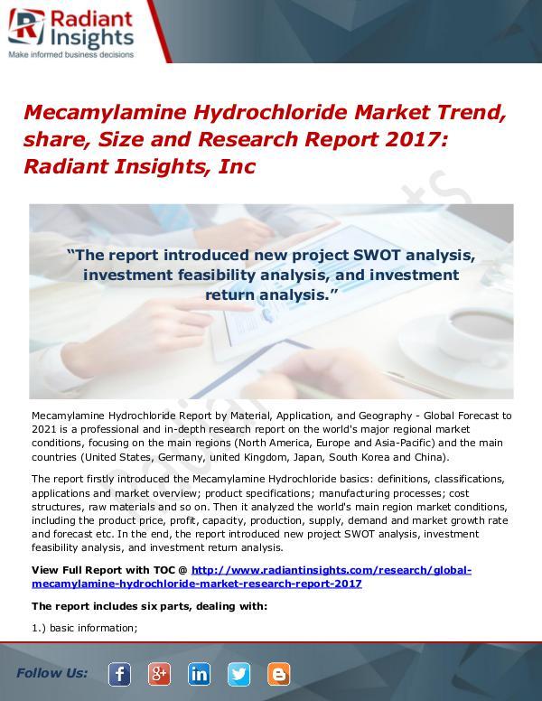 Mecamylamine Hydrochloride Market Trend, Share, Size 2017 Mecamylamine Hydrochloride Market 2017