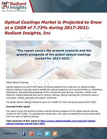 Optical Coatings Market is Projected to Grow at a CAGR of 7.73%