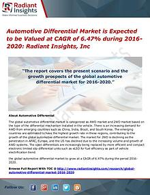 Automotive Differential Market is Expected to Be Valued at CAGR of 6.