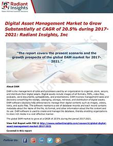 Digital Asset Management Market to Grow Substantially at CAGR of 20.5