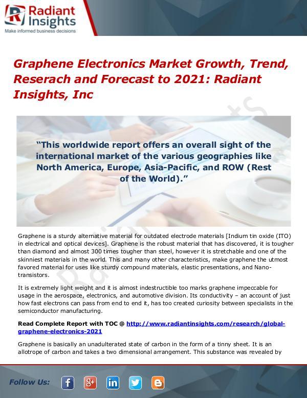 Graphene Electronics Market Growth, Trend, Reserach 2021 Graphene Electronics Market 2021