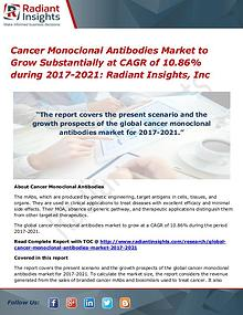 Cancer Monoclonal Antibodies Market to Grow Substantially at CAGR