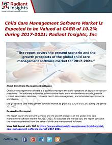 Child Care Management Software Market