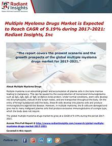 Multiple Myeloma Drugs Market is Expected to Reach CAGR of 9.19%