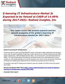 E-learning IT Infrastructure Market is Expected to Be Valued at CAGR