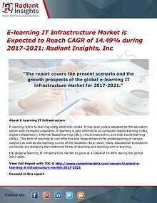 E-learning IT Infrastructure Market is Expected to Reach CAGR of 14.4