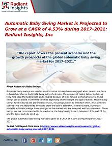 Automatic Baby Swing Market is Projected to Grow at a CAGR of 4.53%