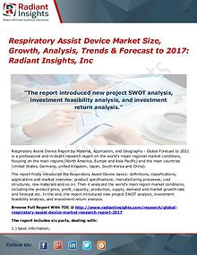 Respiratory Assist Device Market Size, Growth, Analysis, Trends 2017